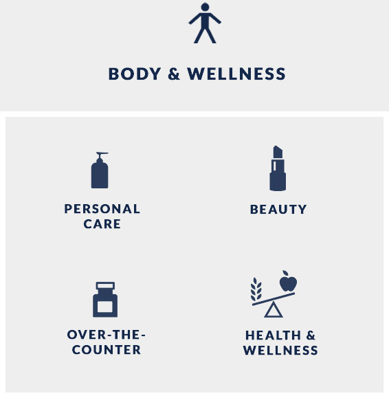 Body & Wellness